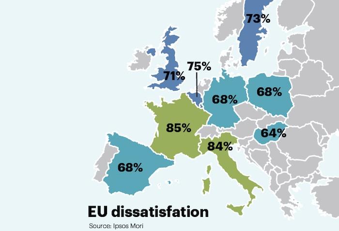 EU dissatisfaction