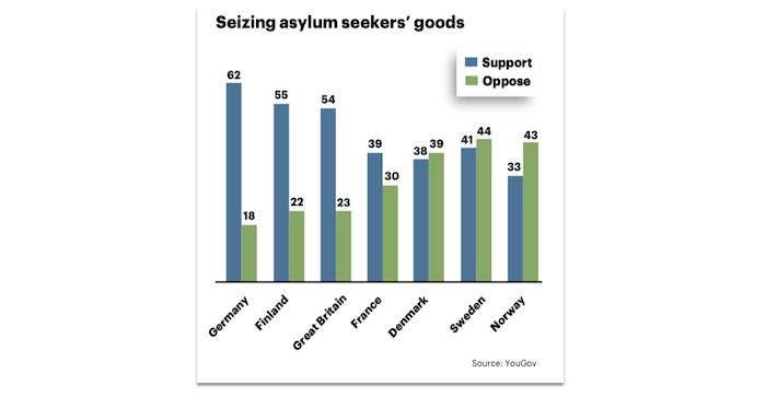 Support for refugee property seizures