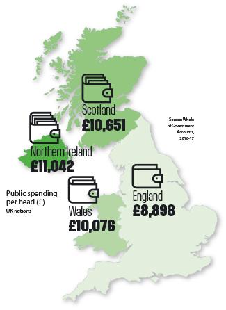 public_spending_per_head
