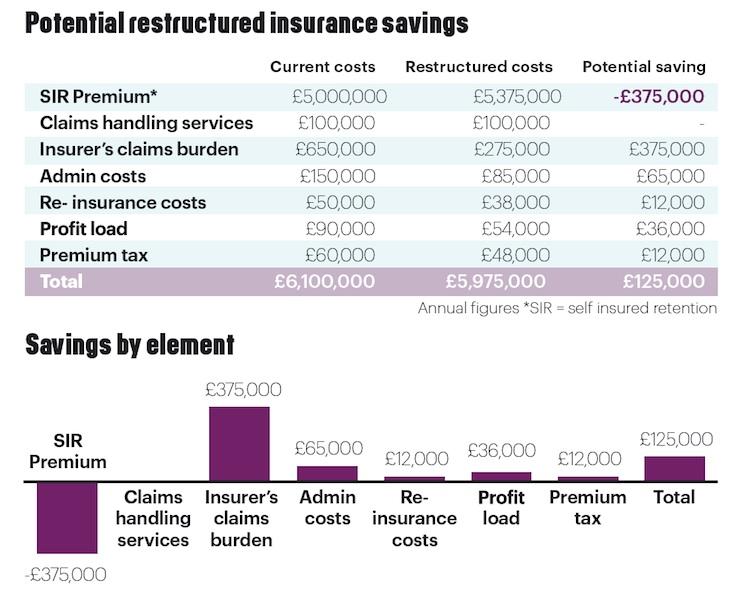 potential savings graphic