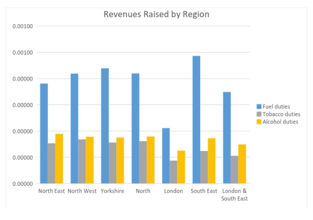 IPPR blog graph 2