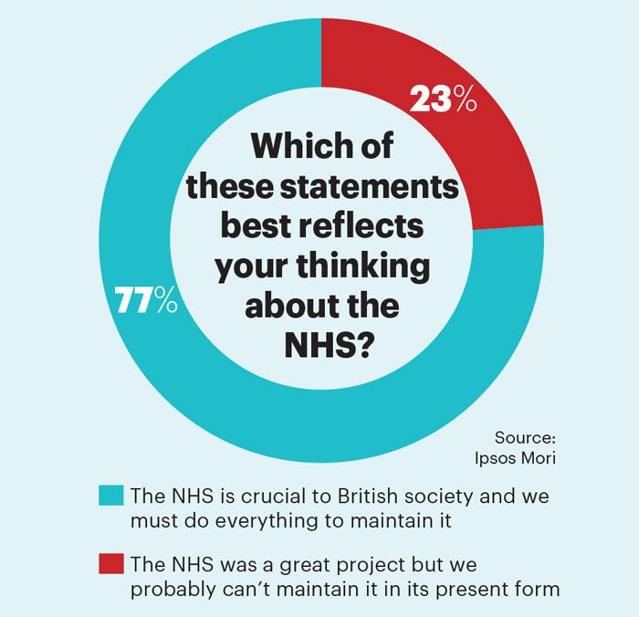 Nov stat NHS