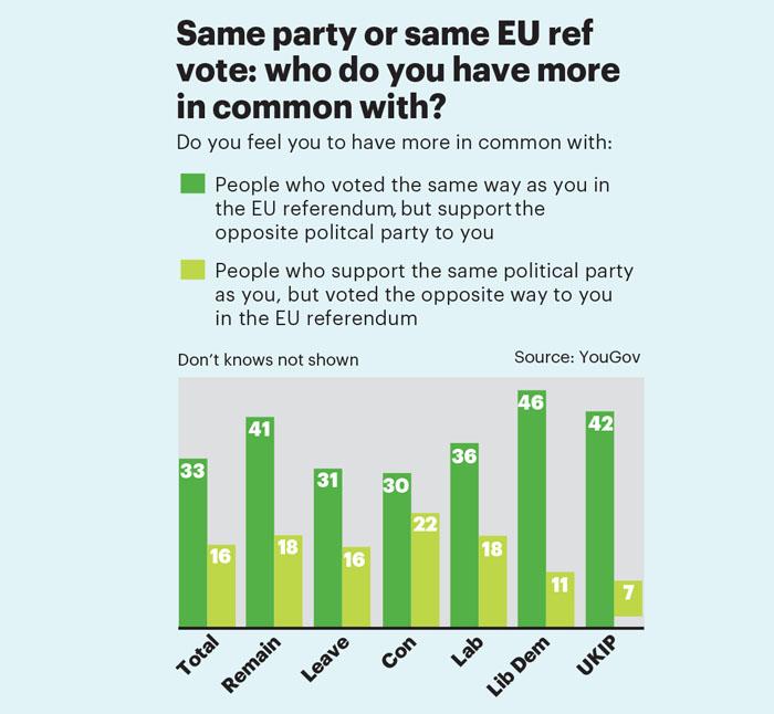 July stat brexit