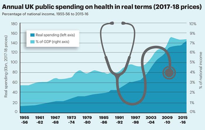Numbers game June: NHS spend