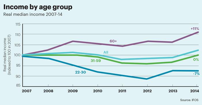 Jan stat generation gain