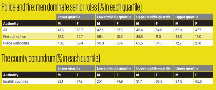 Gender pay gap stat 5