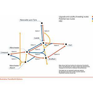 Transport illustration upgrade from Deoartment for Transport