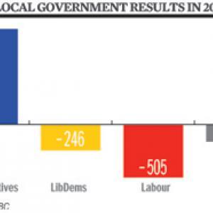 VotingGraph