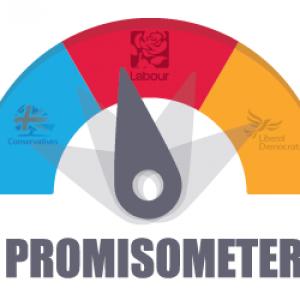 promisometer
